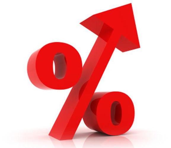 Percentage Edited